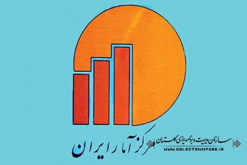 نشریه ایران در ایینه آمار