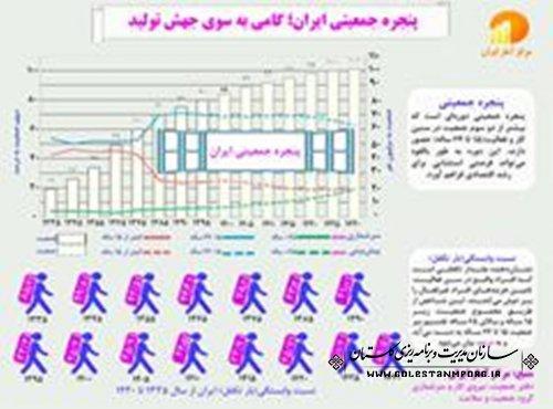 پنجره جمعیتی ایران؛ گامی به سوی جهش تولید